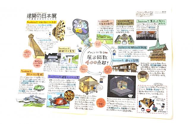 建築の日本展が森美術館で行われてます