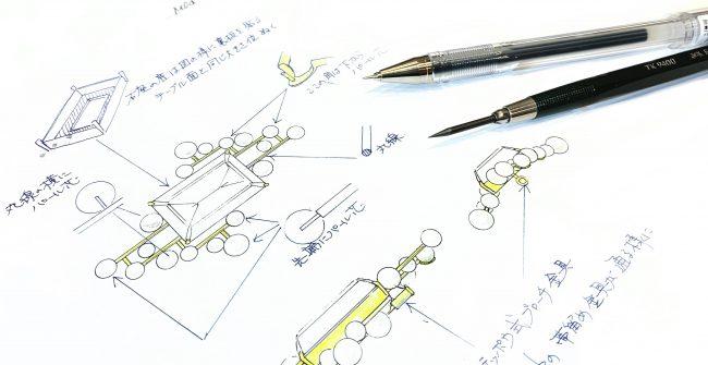 デザイン能力